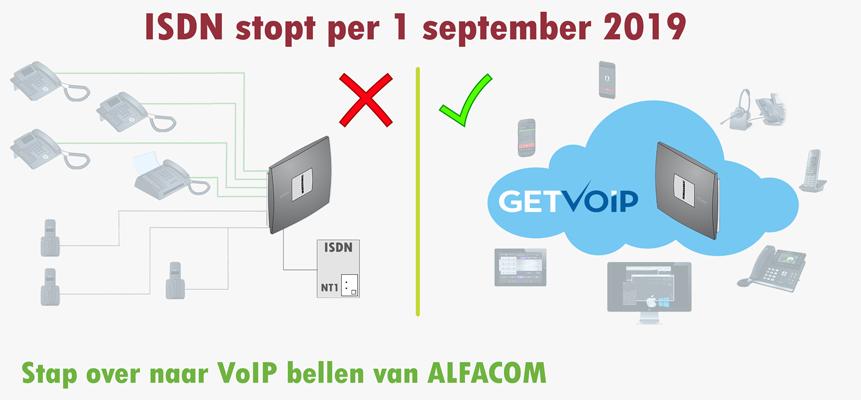 Alfacom VoIP bellen